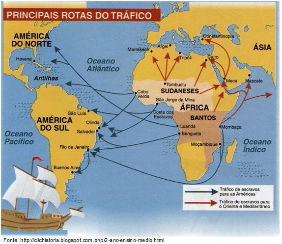 O Comércio à escala mundial