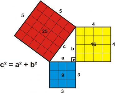 Teste Diagnóstico – Teorema de Pitágoras (1)