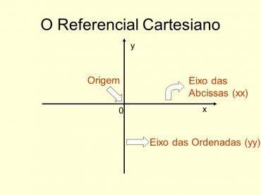 Ficha de Trabalho – Referenciais Cartesianos (1)