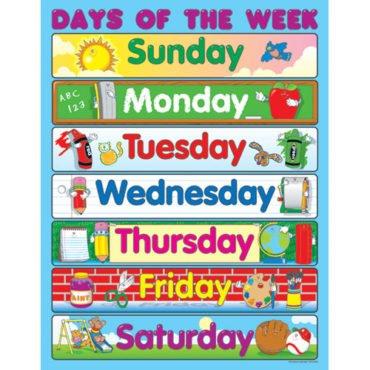 Ficha Informativa – Days of the week