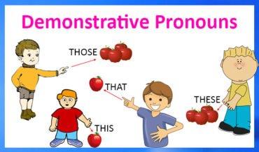 Ficha Informativa – Demonstrative pronouns