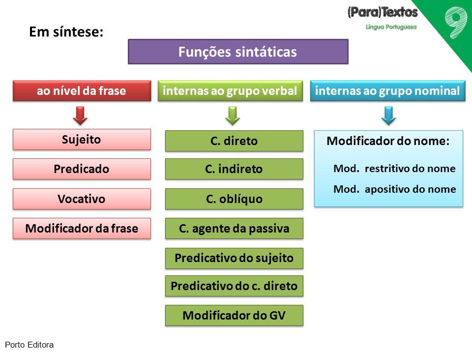 As Funções Sintácticas