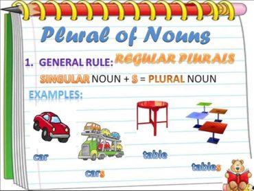 Ficha Informativa – Plural of nouns