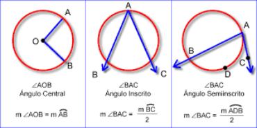 Ficha de Trabalho – Ângulos de circunferências (2)