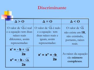 Ficha de Trabalho –  Binómio discriminante (1)