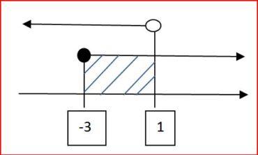 Ficha de Trabalho – Interseção e reunião de intervalos (1)
