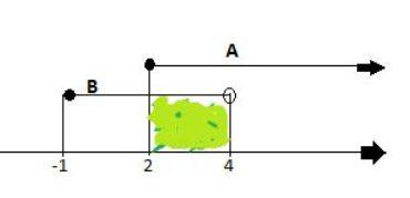 Ficha de Trabalho – Disjunção e conjunção de inequações (1)