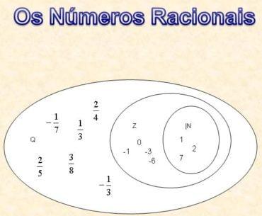 Ficha de Trabalho – Números racionais (1)