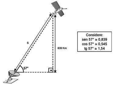 Ficha de Trabalho – Resolução de problemas envolvendo trigonometria (1)