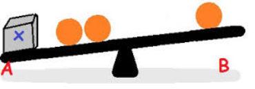 Ficha de Trabalho – Introdução ao estudo de equação (1) – Soluções