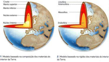 Ficha de Trabalho – Modelos da estrutura interna da Terra (3)