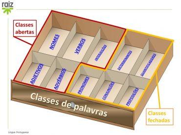 Ficha de Trabalho – Classe de palavras – abertas e fechadas (3) – Soluções