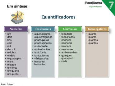 Ficha de Trabalho – O Quantificador (1) – Soluções