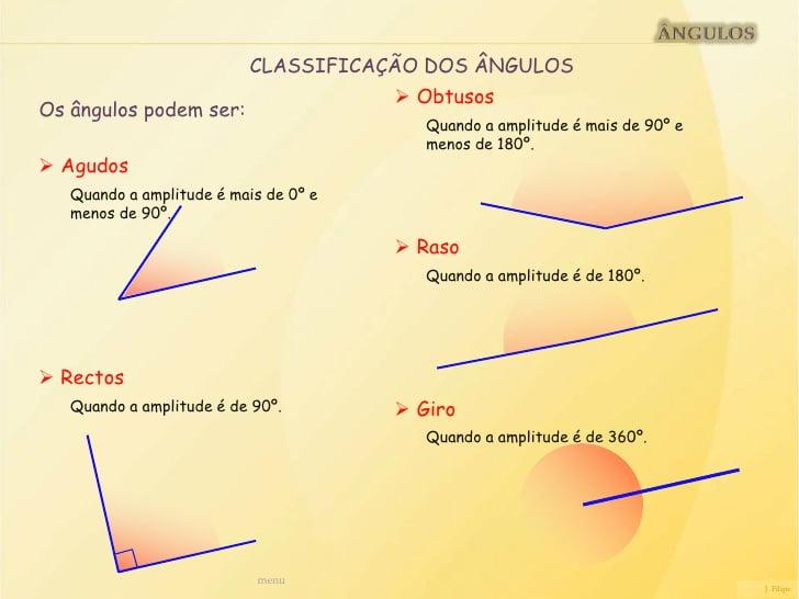 Ângulos - Classificação, amplitude e medição