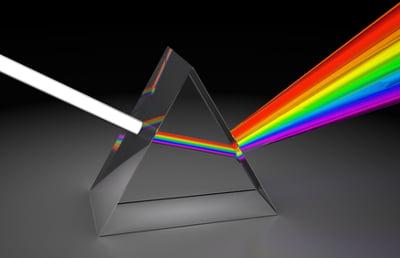 A Dispersão da luz e cor