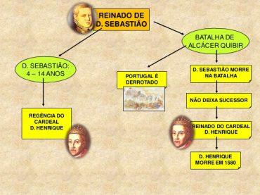 Ficha de Trabalho – A morte de D. Sebastião e a sucessão do trono (1) – Soluções