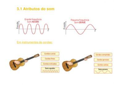 Ficha de Trabalho – Atributos do som (1) – Soluções