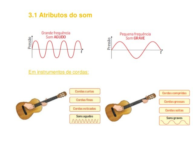 Atributos do som