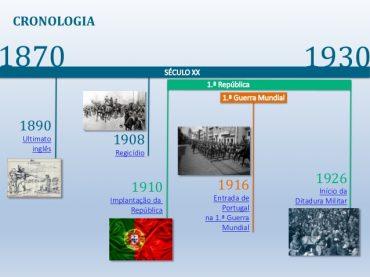 Ficha Informativa – Dificuldades da acão governativa e a Ditadura Militar