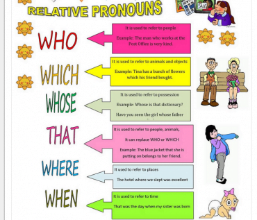 Ficha Informativa – The Relative Pronouns
