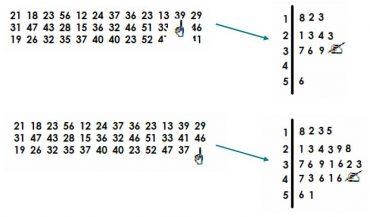Ficha de Trabalho – Diagrama de caule-e-folhas (1)