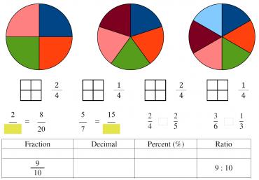 Teste Diagnóstico – Os Números Racionais não negativos (1)