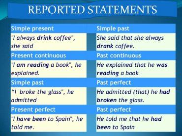 Ficha de Trabalho – Reported Statements (2) – Soluções