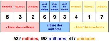 Ficha de Trabalho– Decomposição e ordenação de números (2)