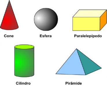 Ficha de Trabalho– Os Sólidos Geométricos (1)